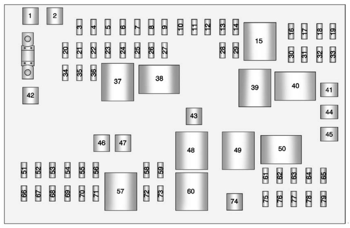 Chevrolet Express (2011 – 2016) – fuse box diagram