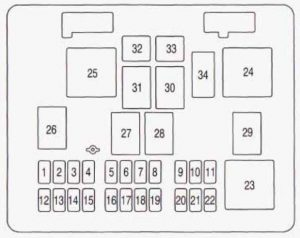 Chevrolet Express - fuse box - floor console fuse block