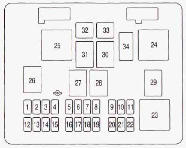 chevrolet express  2003 - 2005  - fuse box diagram
