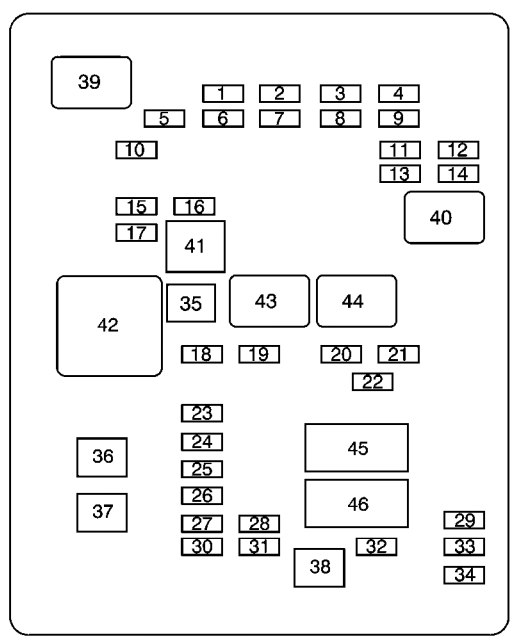Chevrolet Express  2008  - Fuse Box Diagram