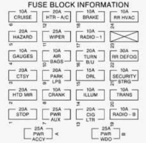 chevrolet express (1997) – fuse box diagram