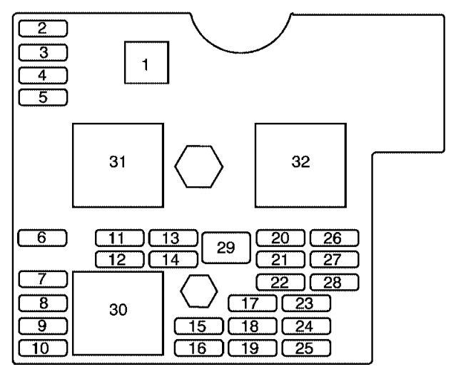 Chevrolet Hhr  2005 - 2006  - Fuse Box Diagram