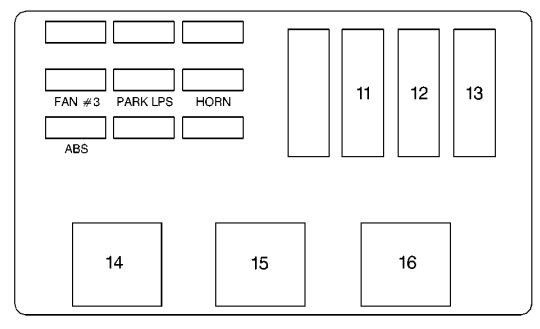 Chevrolet Lumina  1998 - 2001  - Fuse Box Diagram