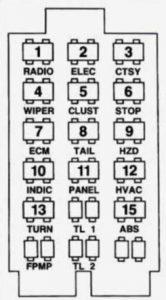 chevrolet lumina (1994) - fuse box diagram - auto genius 1994 ford fuse box diagram
