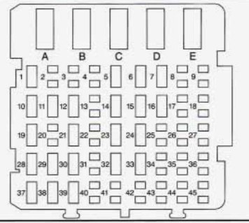 chevrolet lumina 1997 fuse box diagram auto genius for 1996 chevy lumina fuse box 1996 lumina fuse box