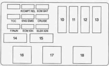 chevrolet lumina 1995 fuse box diagram auto genius rh autogenius info