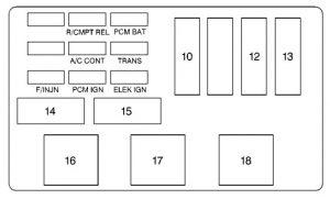 Chevrolet Lumina - fuse box - passenger side underhood electrical center