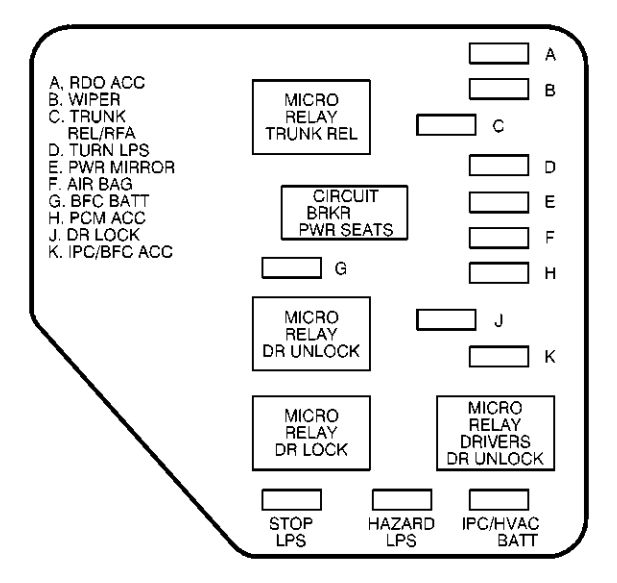 Chevrolet Malibu  2000  - Fuse Box Diagram