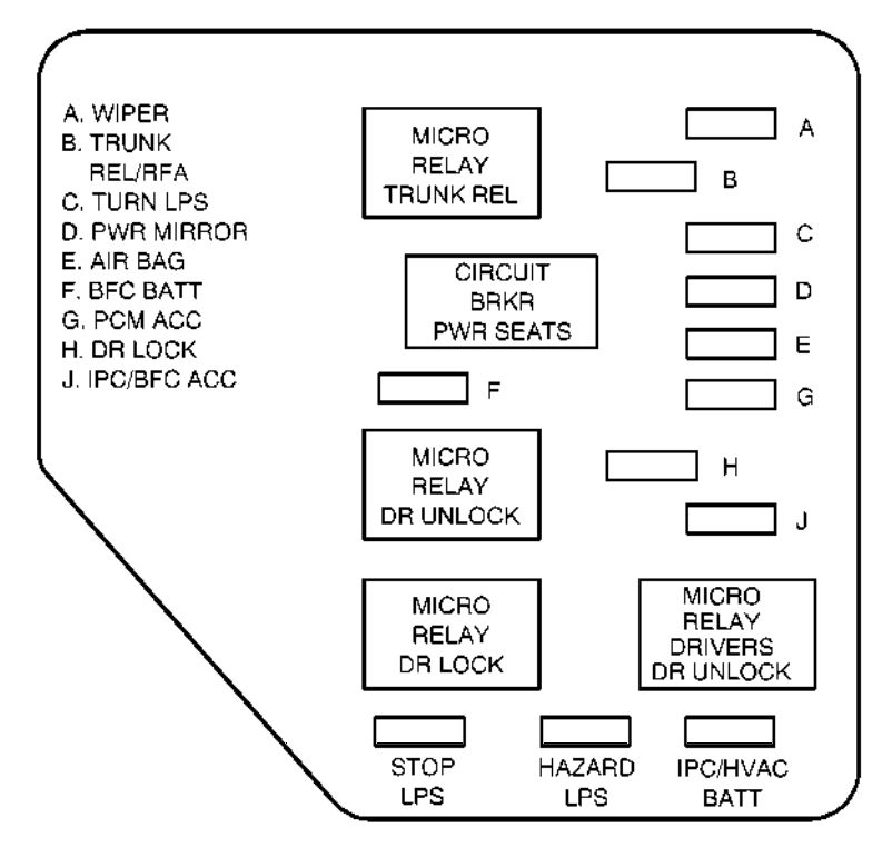 chevrolet-malibu-fuse-box-diagram-instrument-panel-left-side-2001 W Interior Fuse Box on