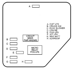 Chevrolet Malibu - fuse box diagram - instrument panel (right side)
