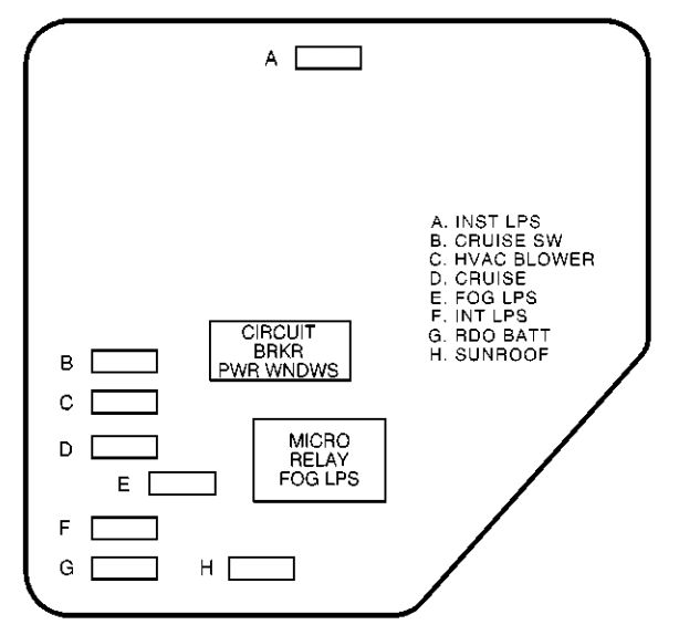 chevrolet malibu (2003) – fuse box diagram