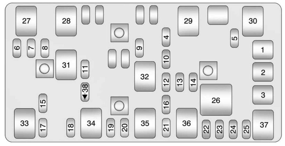 Chevrolet    Malibu     2011  2012      fuse    box    diagram     Auto