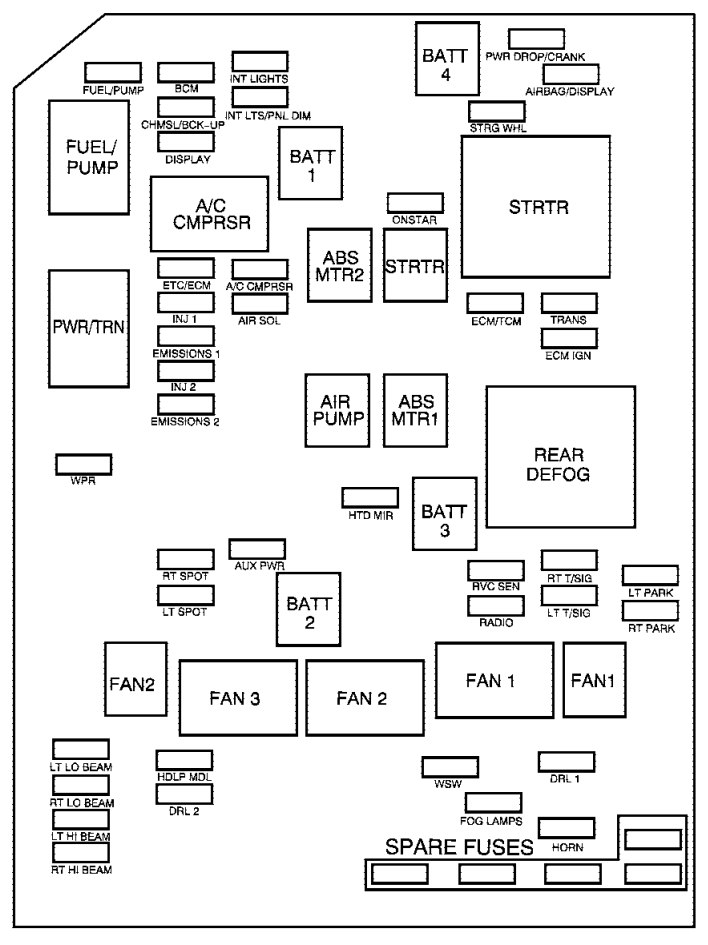 monte carlo fuse box diagram
