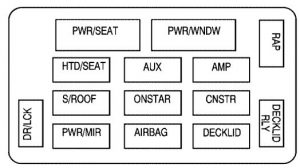 car stereo color wiring diagram 1998 chevy monte carlo ls chevrolet monte carlo (2006) - fuse box diagram - auto genius fuse diagram 2006 chevy monte carlo