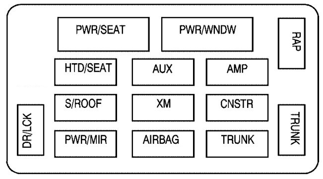 chevrolet monte carlo (2007) – fuse box diagram