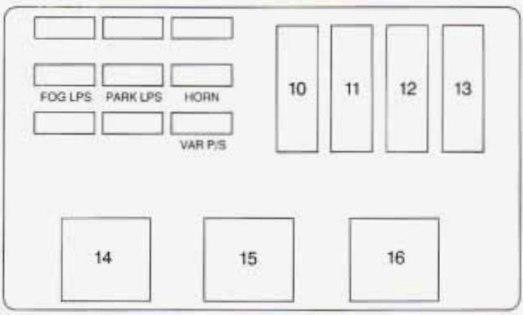 chevrolet monte carlo (1995) - fuse box diagram - auto genius  auto genius