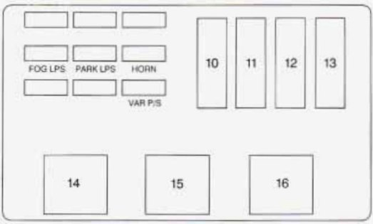 Chevrolet Monte Carlo (1995) - fuse box diagram - Auto GeniusAuto Genius