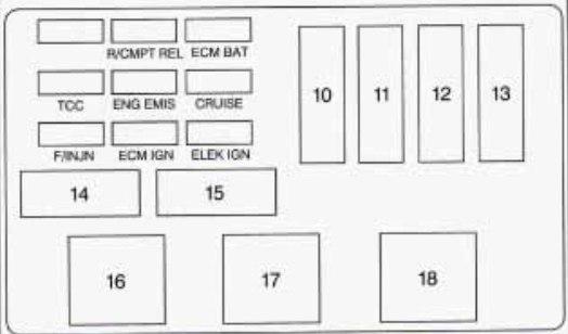 1995 monte carlo fuse box diagram wiring diagram information chevrolet monte carlo 1995 fuse box diagram auto geniusrhautogeniusinfo 1995 monte carlo fuse box diagram publicscrutiny Images