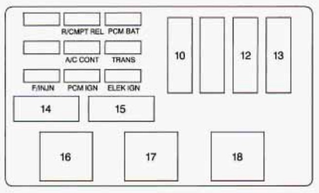 Chevrolet Monte Carlo (1998 - 1999) - fuse box diagram ...