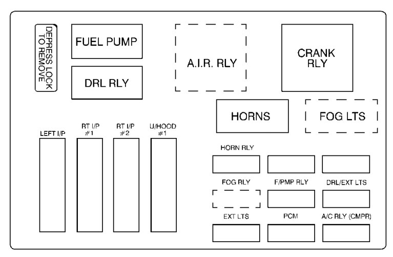chevrolet monte carlo (2001 - 2003) - fuse box diagram ... 1997 monte carlo fuse box diagram