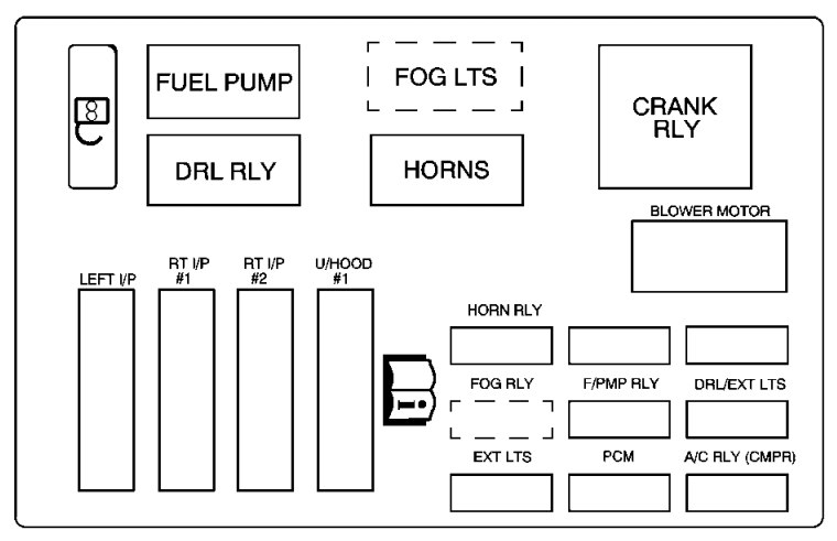 chevrolet monte carlo 2004 2005 fuse box diagram auto genius rh autogenius info 2004 chevy monte carlo fuse box diagram Diagram of Fuses in 2000 Monte Carlo