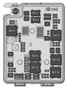 Chevrolet Sonic - fuse box diagram - engine compartment (1.4L engine)