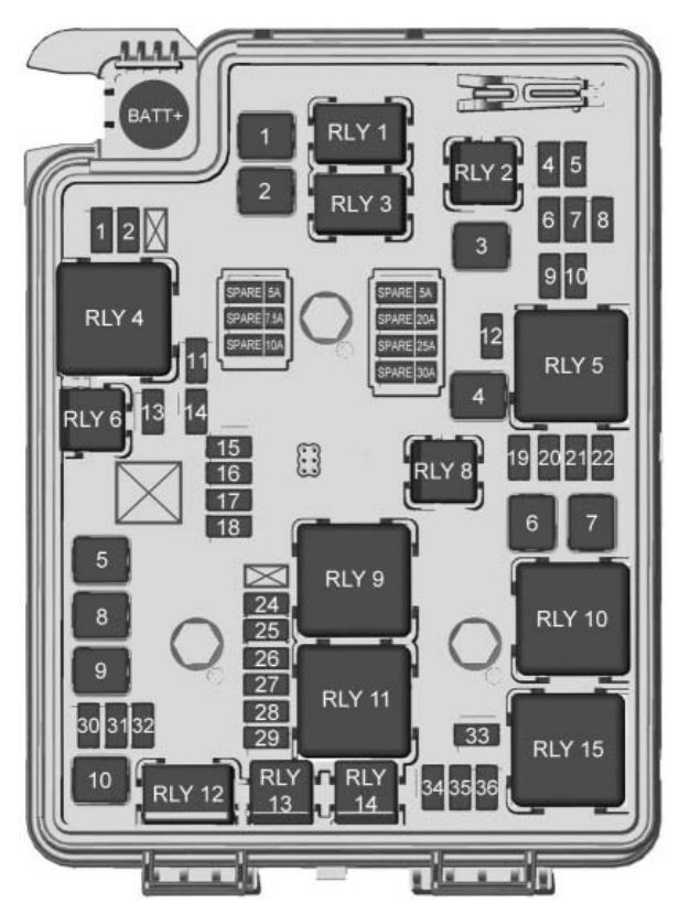Chevrolet Sonic  2018  - Fuse Box Diagram
