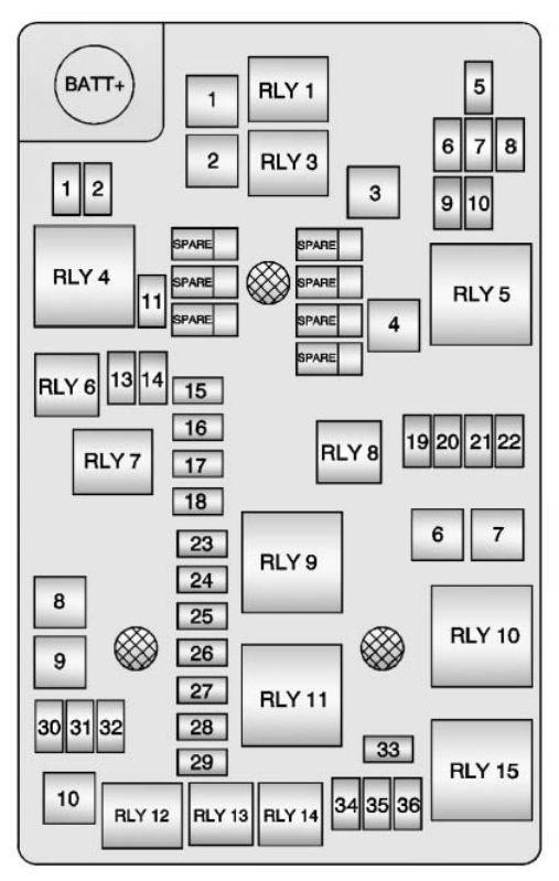 2012 Chevy Sonic Fuse Box Diagrams - Wiring Diagrams Dash