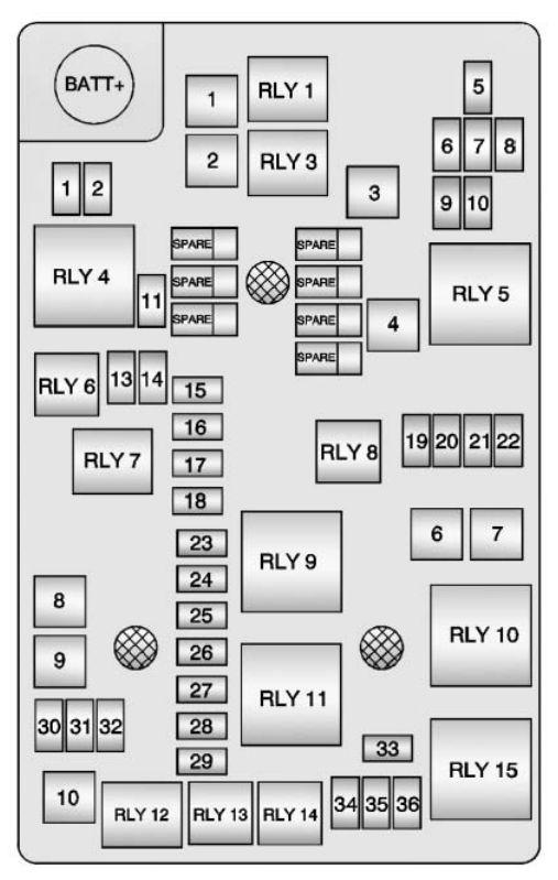 Chevrolet Sonic  2013 - 2016  - Fuse Box Diagram