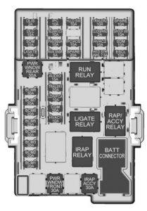 Chevrolet Sonic - fuse box diagram - instrument panel