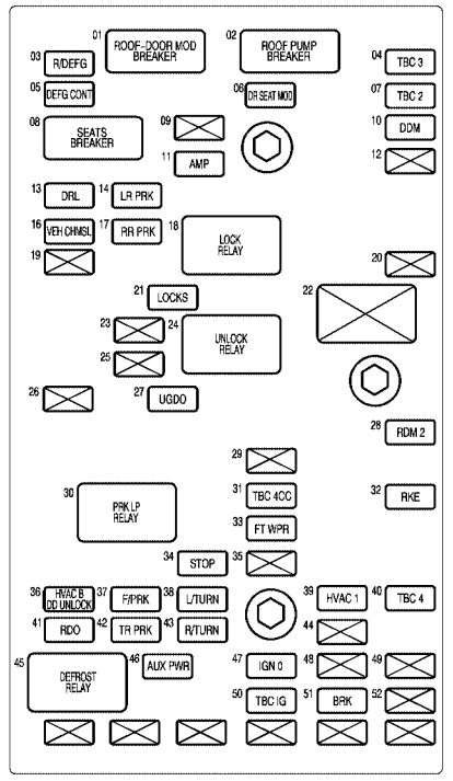 Chevrolet SSR (2003 - 2004) - fuse box diagram - Auto Genius on bmw 540i fuse box location, scion xb fuse box location, 2011 impala relay location, lincoln navigator fuse box location, volvo 780 fuse box location, lexus is250 fuse box location, chevy ssr battery location, chevy ssr forum, bmw 528i fuse box location, infiniti qx4 fuse box location, bmw z4 fuse box location, bmw 320i fuse box location, lincoln ls fuse box location, chevy ssr hood, jaguar xj8 fuse box location, ford thunderbird fuse box location, chrysler cirrus fuse box location, chevy ssr speedometer, chevy ssr radio, 1999 gmc yukon fuse box location,