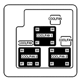 chevrolet tahoe  2005   u2013 fuse box diagram