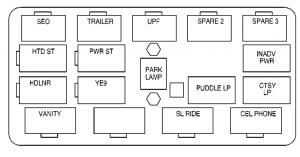 Chevrolet Tahoe (2003) - fuse box diagram - Auto Genius