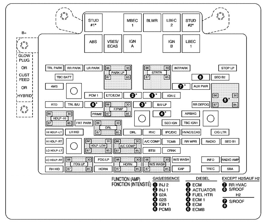 2006 tahoe fuse box diagram tahoe fuse box diagram #11