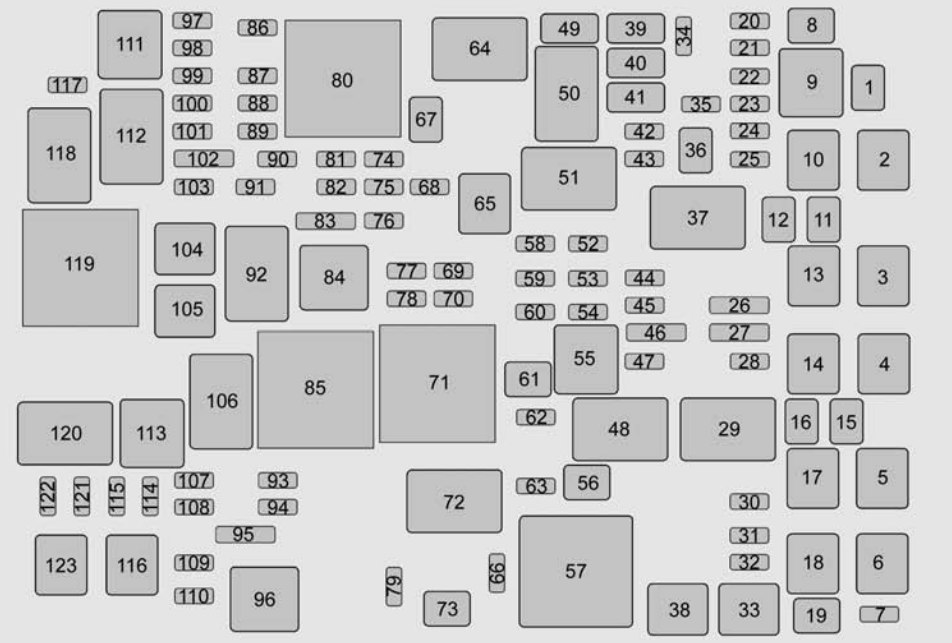 chevrolet tahoe  2015 - 2016  - fuse box diagram