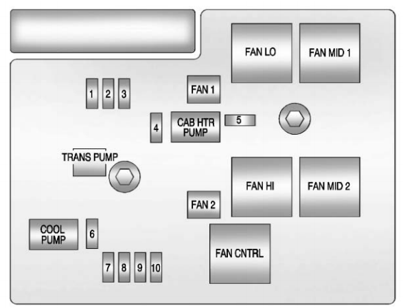 Chevrolet Tahoe  2011  - Fuse Box Diagram
