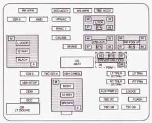 chevy tahoe fuse box data wiring diagrams03 chevy tahoe fuse box wiring diagram online database 2002 tahoe fuse panel layout 2003 chevy