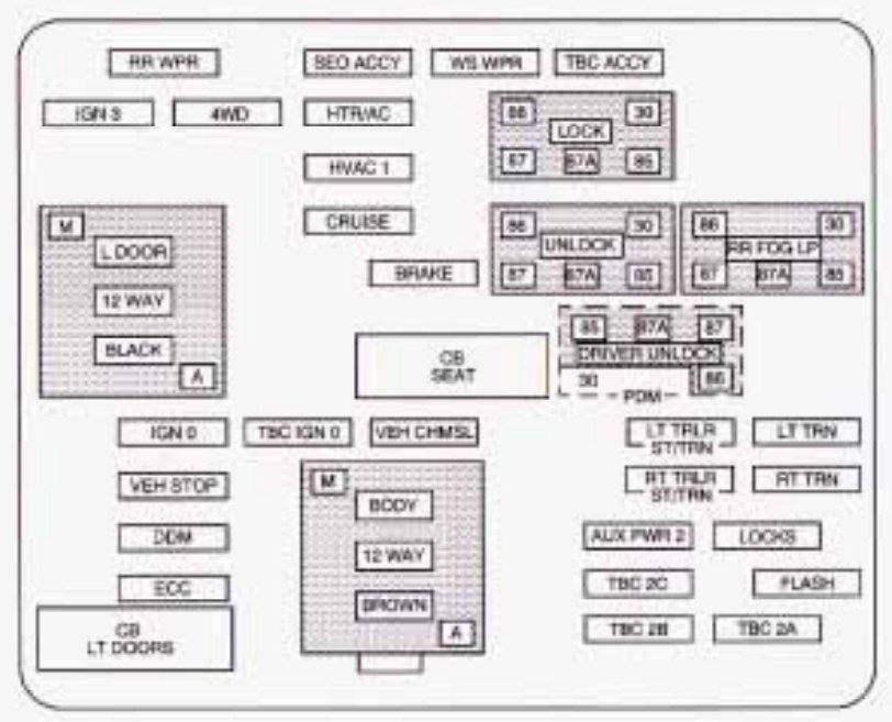 2001 chevrolet tahoe fuse box basic electronics wiring diagram Chevrolet Tahoe 2001 chevy tahoe fuse box wiring diagram data