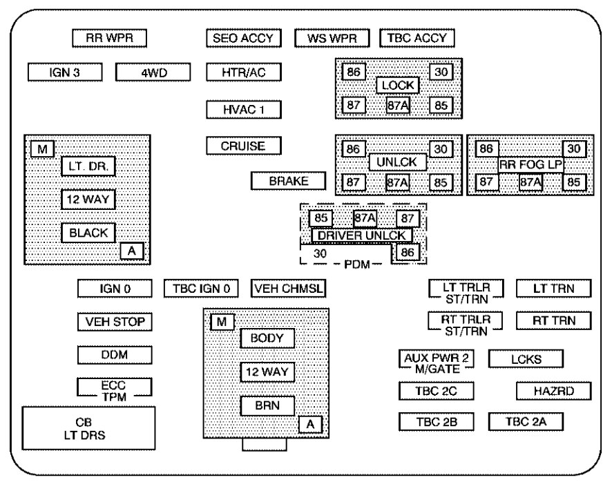 1997 chevy tahoe fuse box diagram chevrolet tahoe (2006) - fuse box diagram - auto genius