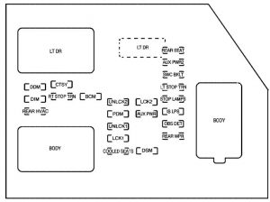chevrolet tahoe 2007 fuse box diagram auto genius rh autogenius info 2007 chevy tahoe ltz fuse box diagram 2002 Tahoe Fuse Panel Layout