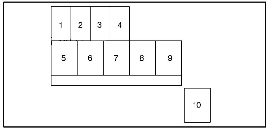 chevrolet tracker (2002) – fuse box diagram