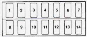 Chevrolet Tracker - fuse box diagram - instrument panel