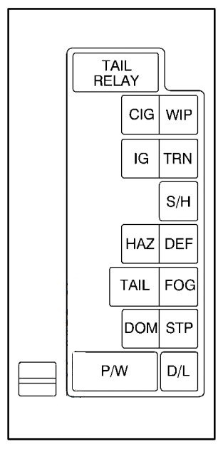Chevrolet Tracker  2003 - 2004  - Fuse Box Diagram