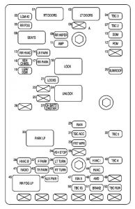 chevrolet trailblazer fuse box diagram rear underseat 2004 194x300 05 chevy trailblazer fuse box schematic online schematics diagram
