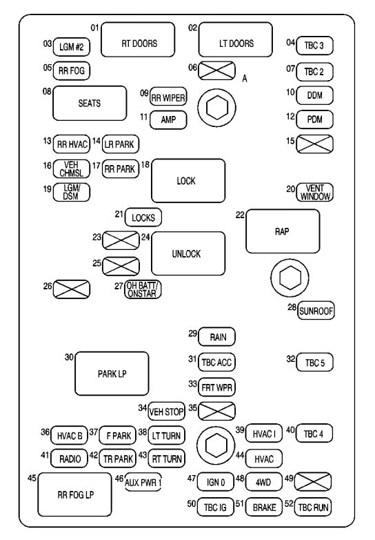 chevrolet trailblazer (2003 - 2004) - fuse box diagram ... diagram of fuses in 2000 monte carlo a diagram of fuses 2004 chevy classic