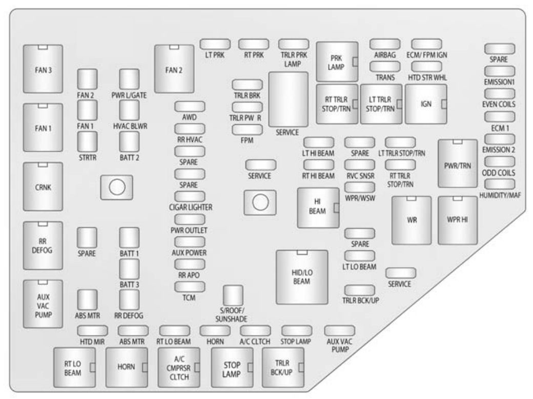 Chevrolet Traverse  2016  - Fuse Box Diagram