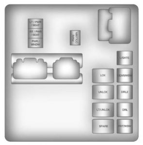 Chevrolet Traverse - fuse box diagram - instrument panel (relay side)