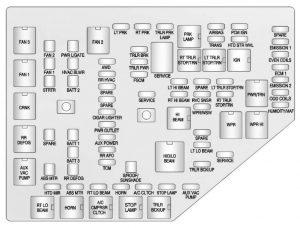 Chevrolet Traverse -  - fuse box diagram -  engine compartment