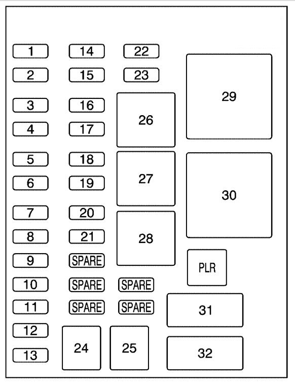 chevrolet uplander  2007 - 2008  - fuse box diagram