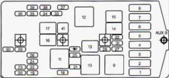 chevrolet-venture-fuse-box-engine-compartment-1997 1998 Kenworth T800 Fuse Panel Diagram
